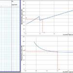 Vesic Bearing Capacity