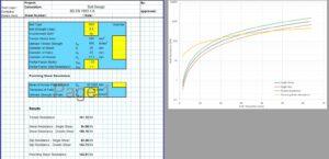 Anchor Bolt Design Spreadsheet
