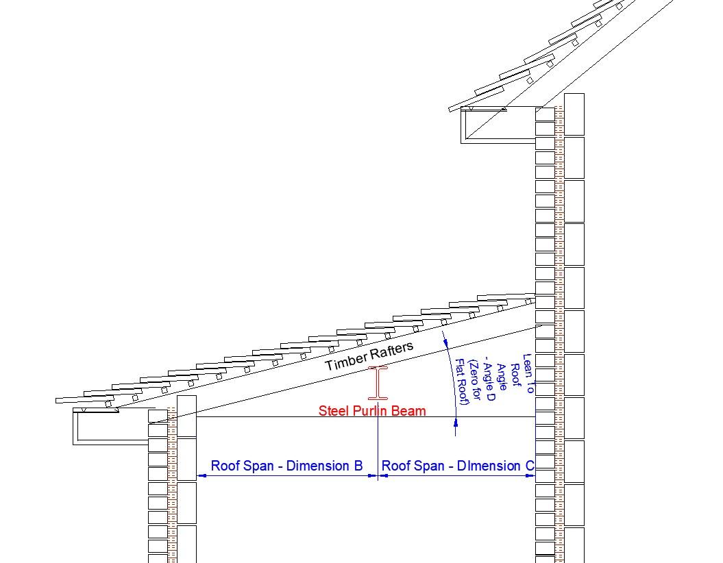 Loft Conversion Steel Calculations