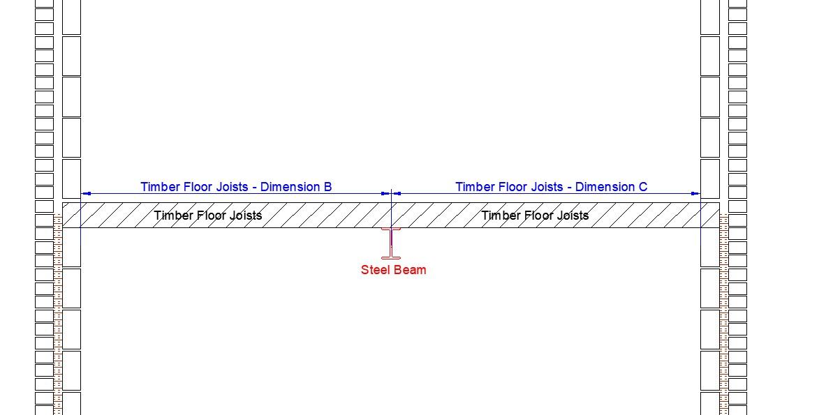 RSJ Calculations