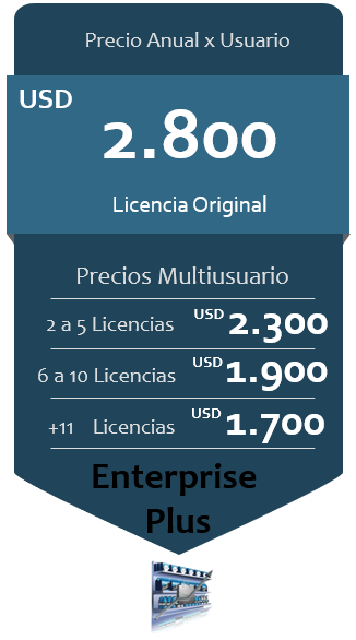 Retail Shelf Planner Enterprise Plus Edition - Precios