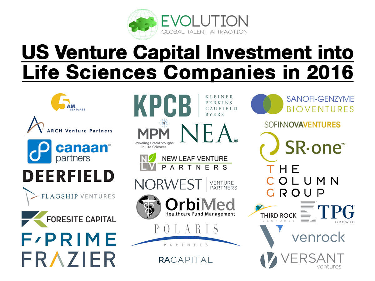 2016 US Venture Capital Investment into Life Sciences Companies: An Analysis by Evolution Global