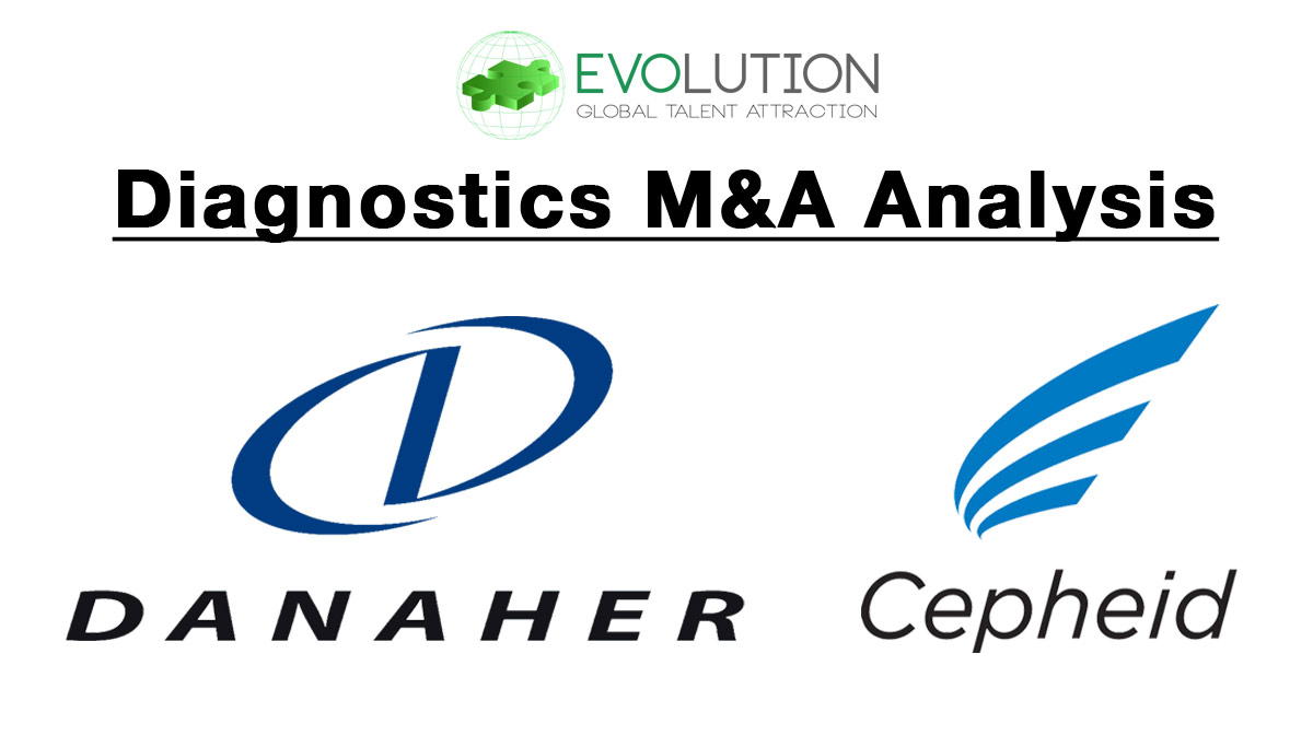 Danaher Strengthens Molecular Diagnostics Portfolio with $4B Acquisition of Cepheid