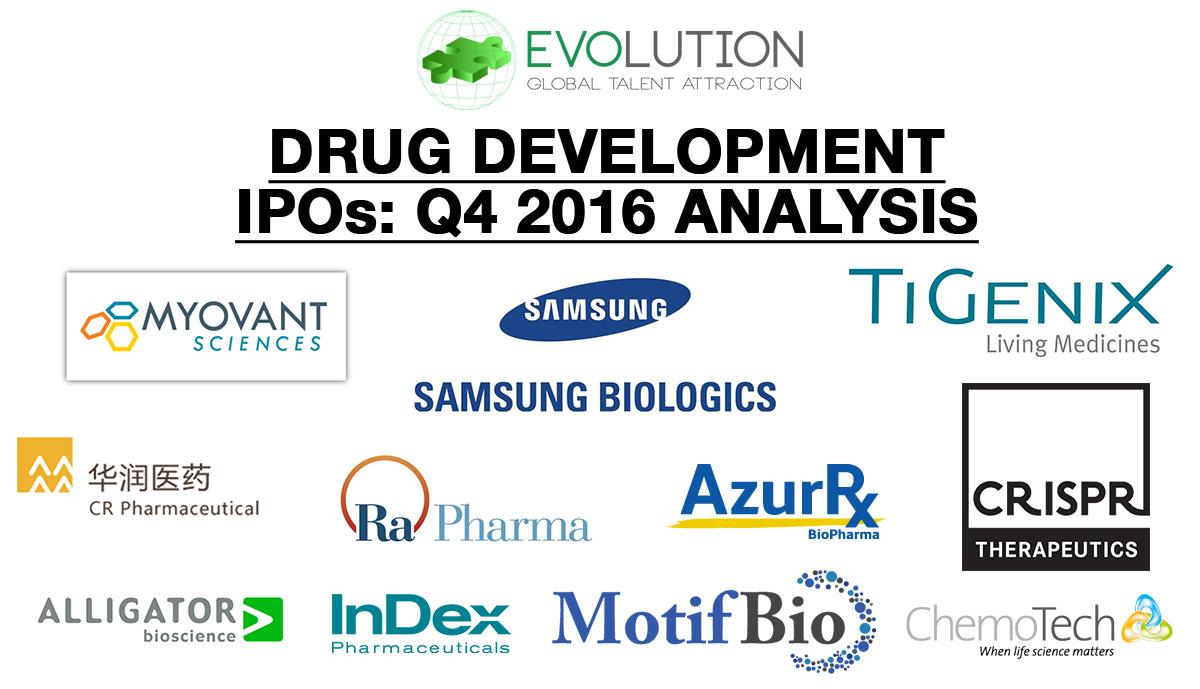 Drug Development IPO Analysis: Over $4.2B Raised Globally in Q4 2016 Despite Continued NASDAQ Decline
