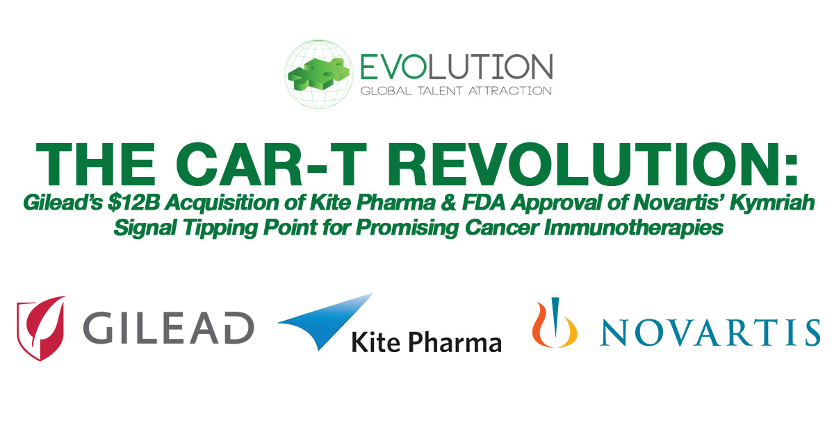 The CAR-T Revolution: Gilead's $12B Acquisition of Kite Pharma & FDA Approval of Novartis' Kymriah Signal Tipping Point for Promising Cancer Immunotherapies