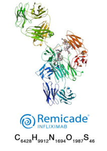 Remicade Structure