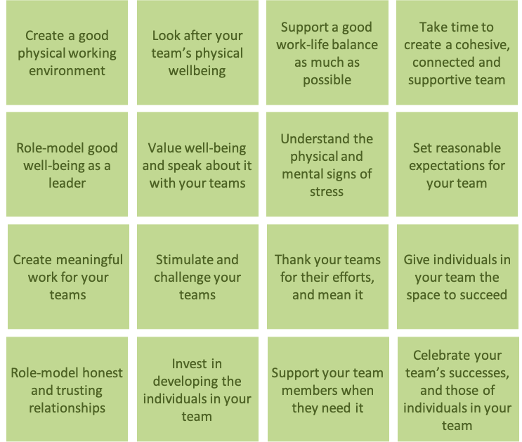 A diagram showing 16 things you can do to improve wellbeing at work