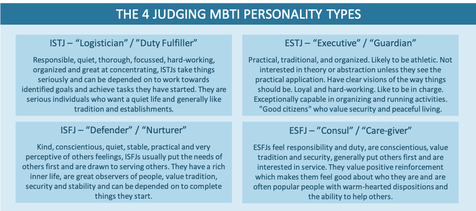 Myers Briggs Type Indicator Personality Tests judging personality details