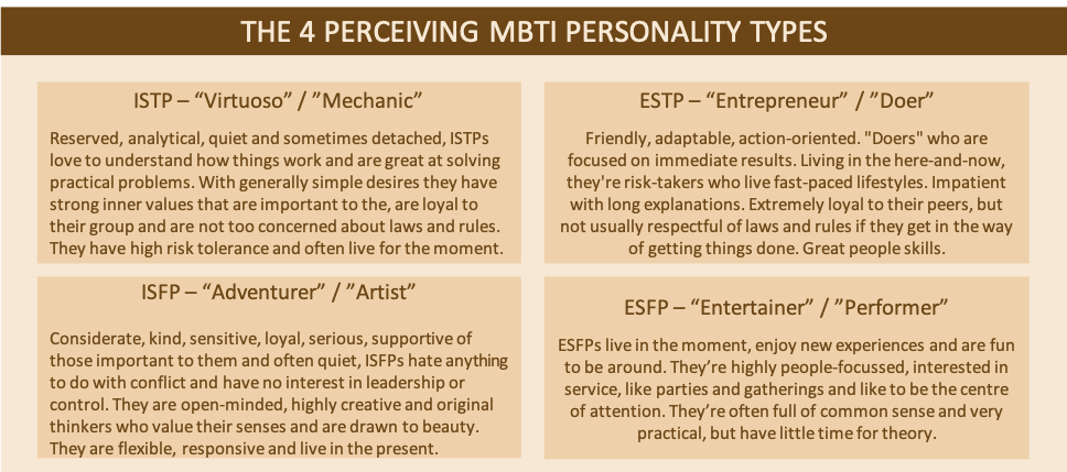 Myers Briggs Type Indicator Personality Tests perceiving personality details