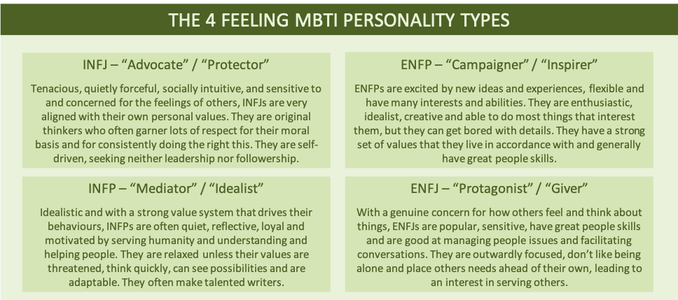 Myers Briggs Type Indicator Personality Tests feeling personality details