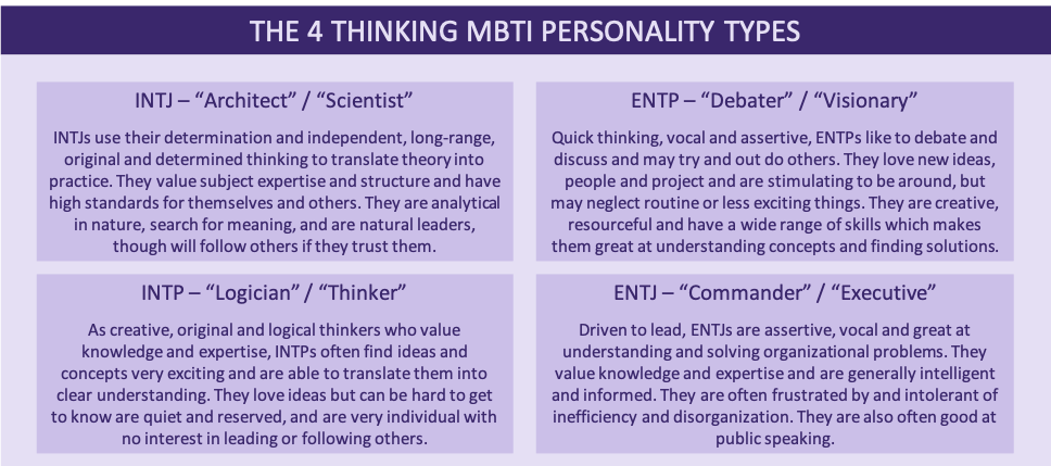 Myers Briggs Type Indicator Personality Tests examples of how personalities are described