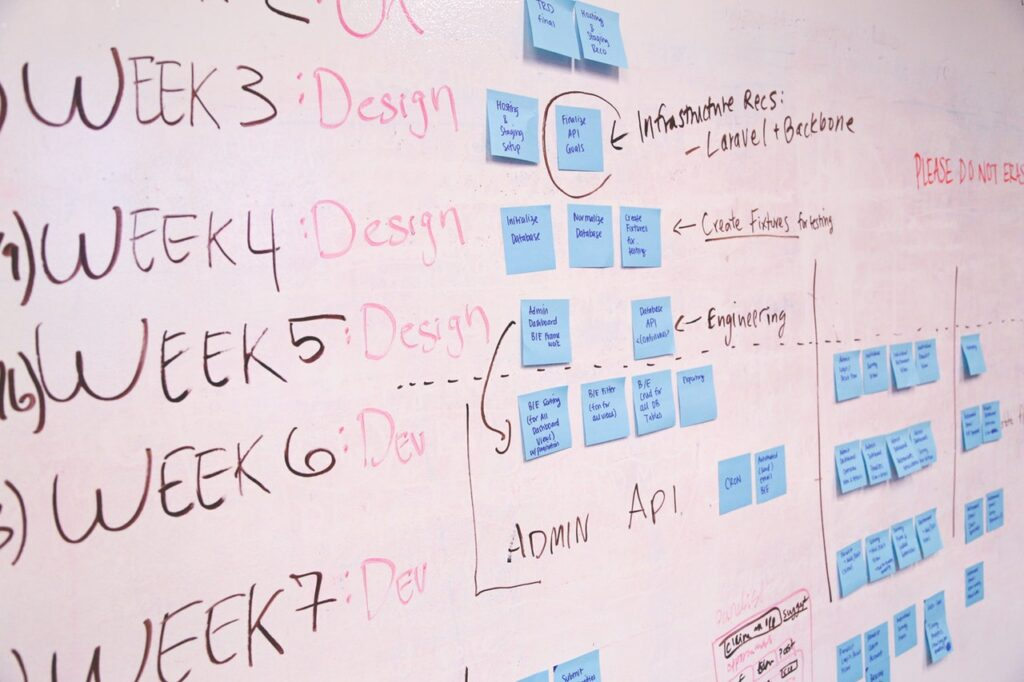 A project planning whiteboard - it's good to do some Team Building Activities before working on a project together