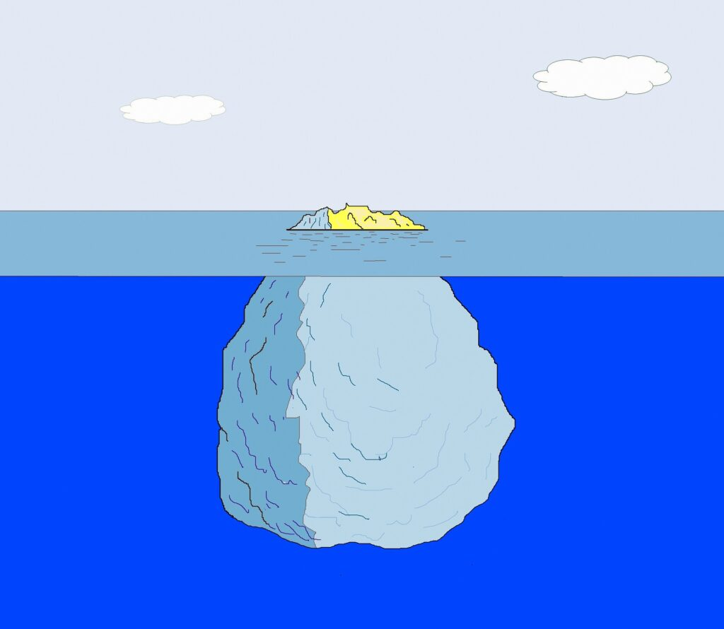Personality and Character Ethic can be described with an iceberg analogy