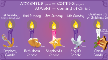 Newsletter: 29th November 2020 –  1st Sunday of Advent Year B
