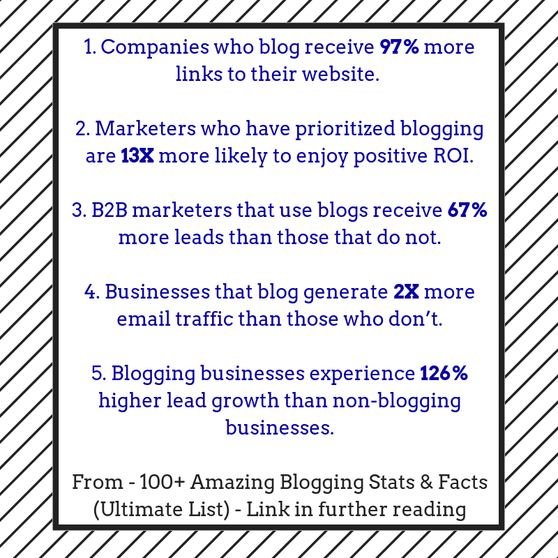 Blogging Powers up your Business