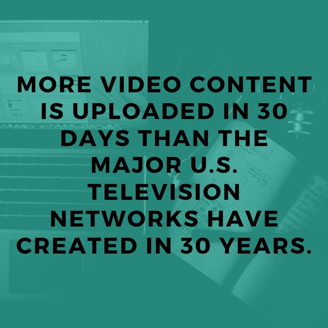 Video Upload Statistics