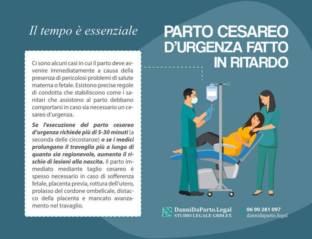 Gestante in sala parto assistita da ginecologo ed ostetrica. Descrizione delle conseguenze del ritardo nell'esecuzione del parto cesareo d'urgenza