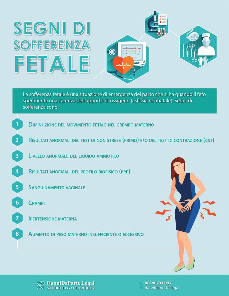 Sofferenza-fetale-segni