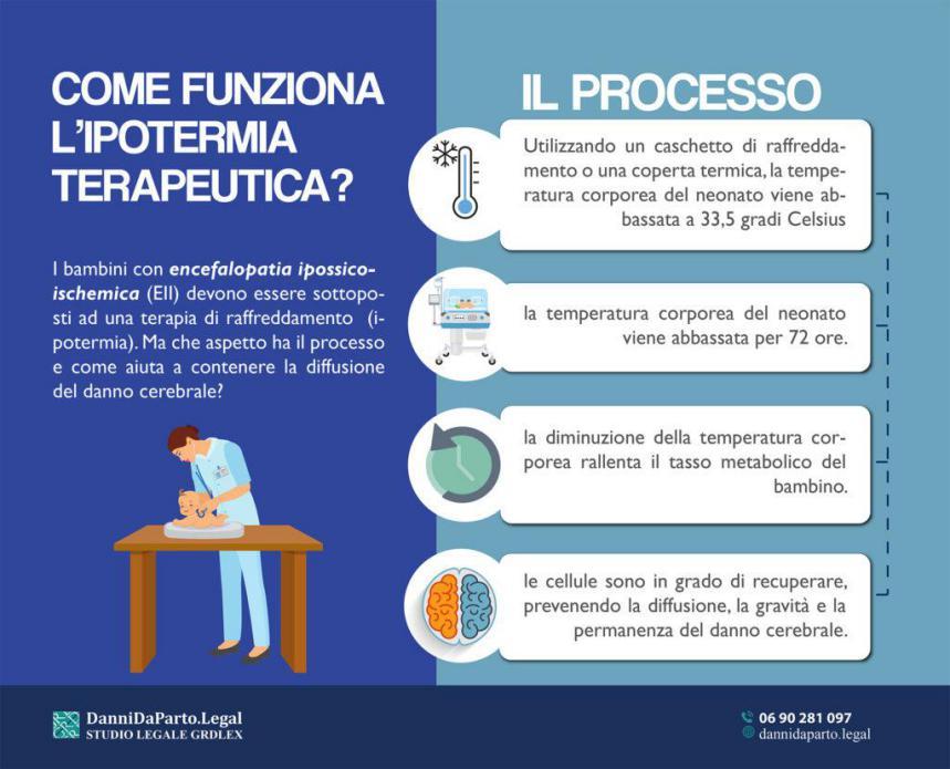 trattamento-ipotermia