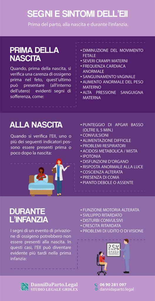 encefalopatia-neonato-sintomi