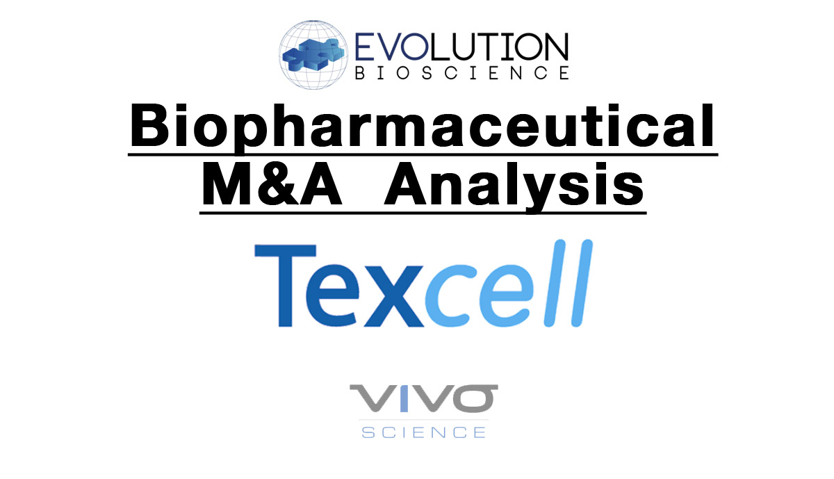Texcell acquisition of Vivo Science underscores the shifting Biopharma Contract Services landscape