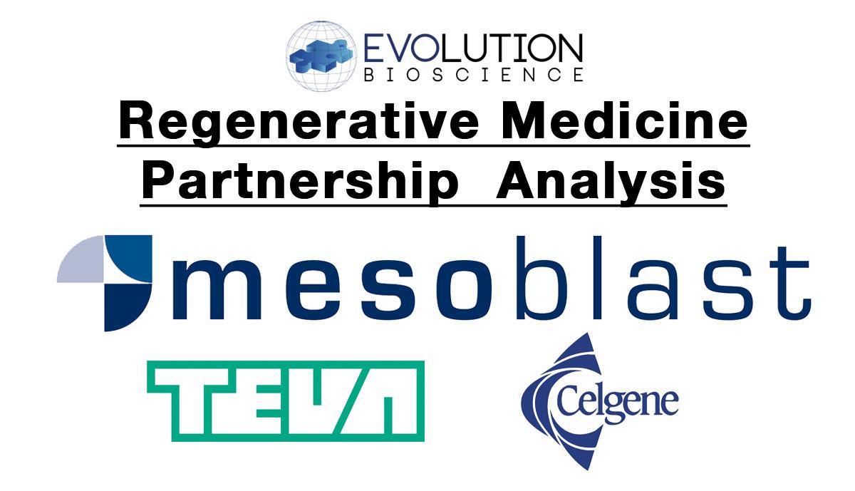 Will Mesoblast recover from Teva & Celgene setbacks?