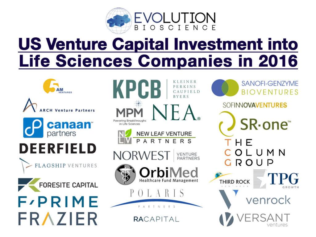 Evolution Bioscience   2016 US Venture Capital Investment into Life