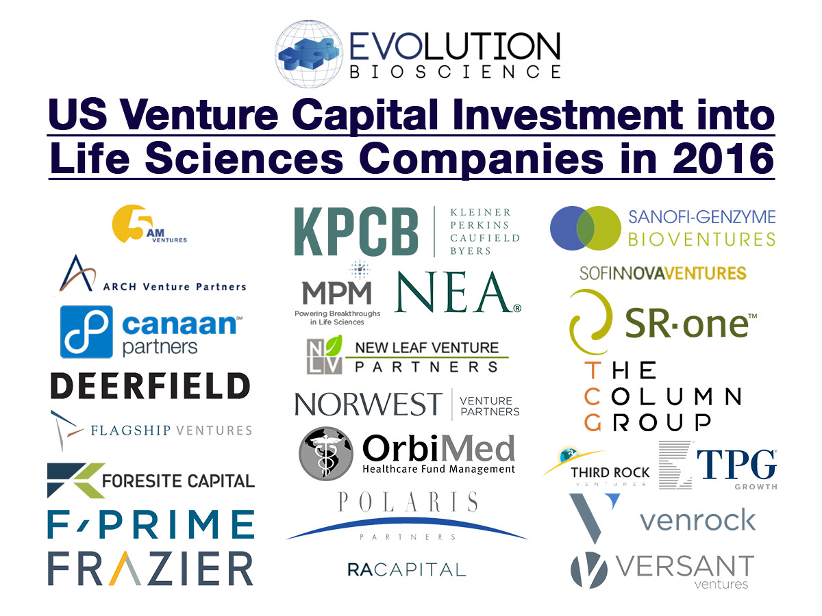 2016 US Venture Capital Investment into Life Sciences Companies: An Analysis by Evolution Bioscience
