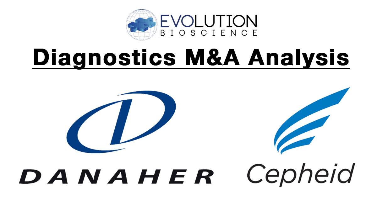 Danaher Corporation Strengthens Diagnostics Offerings with $4B Acquisition of Cepheid