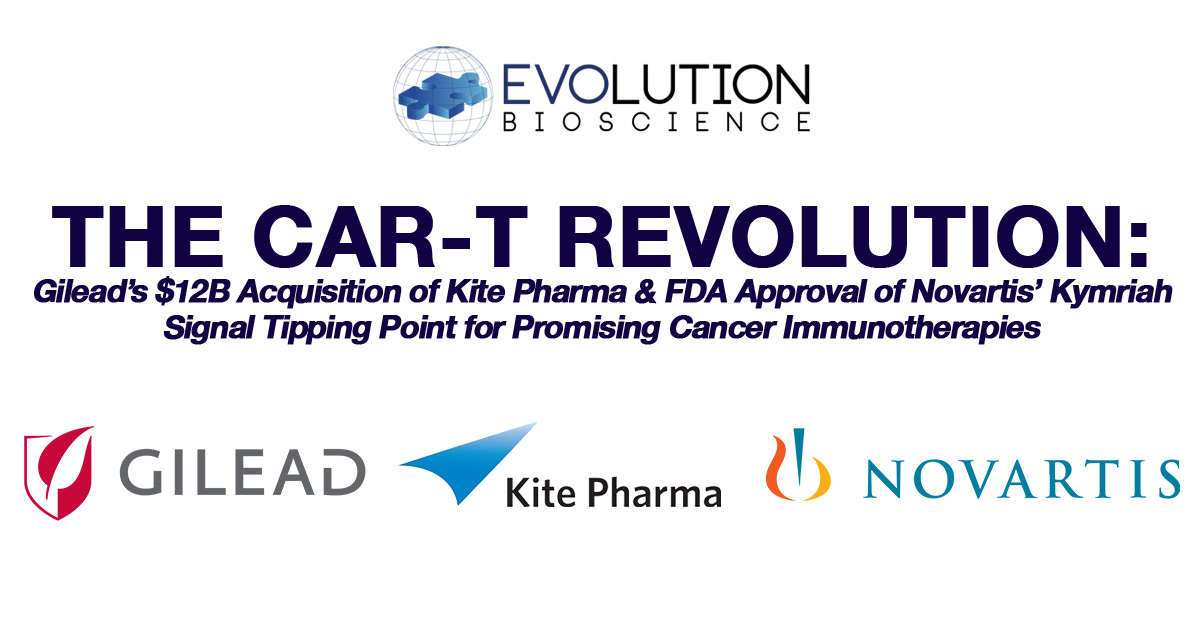 The CAR-T Revolution: Gilead's Acquisition of Kite Pharma & FDA Approval of Novartis' Kymriah Signal Tipping Point for Promising Cancer Immunotherapies