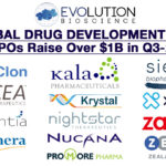 Slow Quarter for the Global Therapeutic IPO Market: 13 Companies Raise Over $1B in Q3 2017