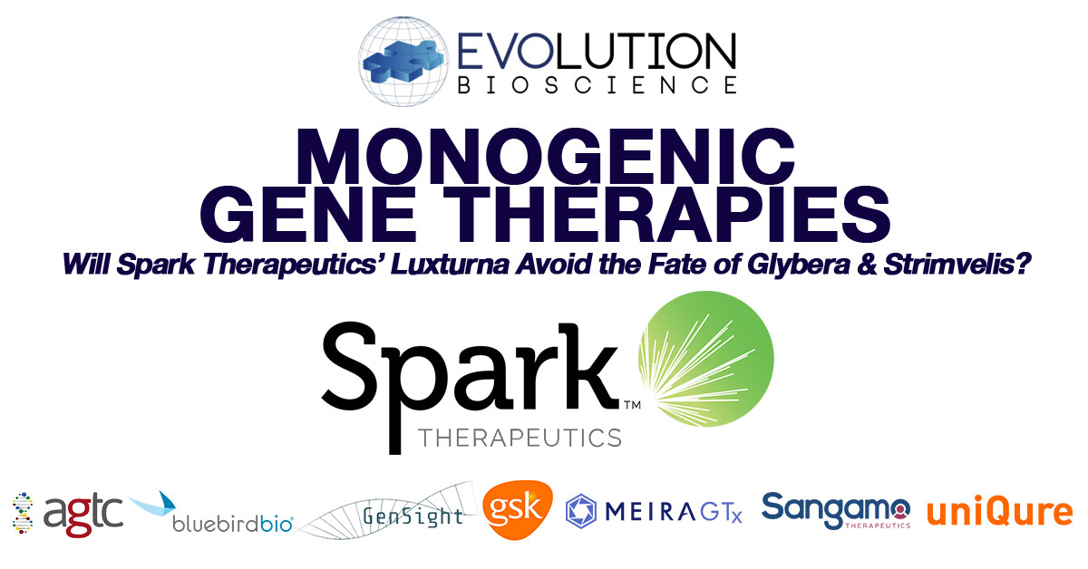 Evaluating the Monogenic Gene Therapy Pipeline: Will Spark Therapeutics' Luxturna Avoid the Fate of Glybera & Strimvelis?