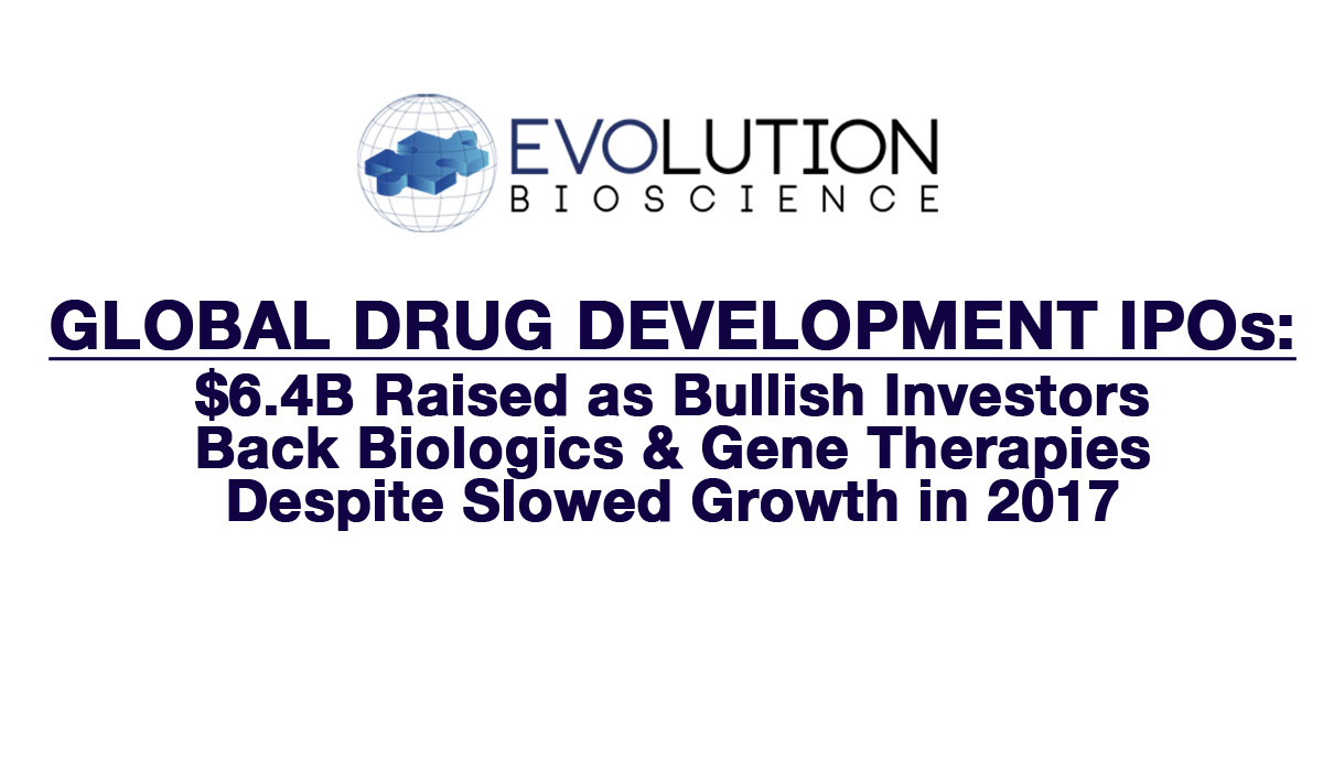 Global Drug Development IPO Review: $6.4B Raised as Bullish Investors Back Biologics & Gene Therapies Despite Slowed Growth in 2017