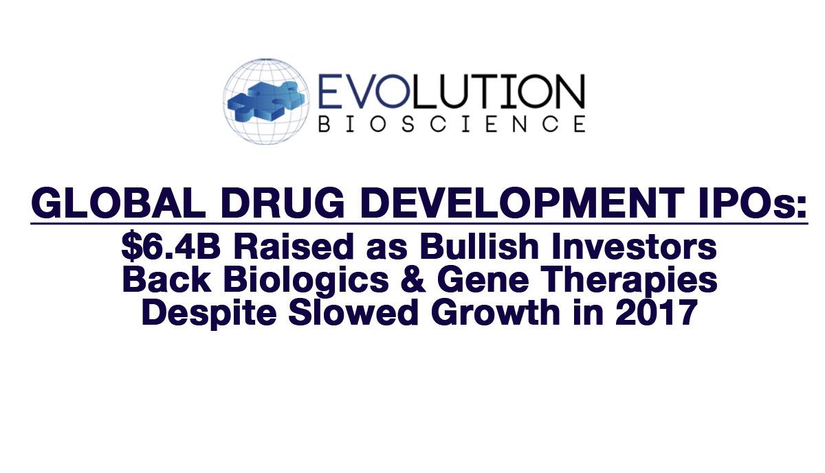 Global Drug Development IPO Review: $6.4B Raised as Bullish Investors Back Biologics & Gene Therapies Despite Slowed Growth in 2017