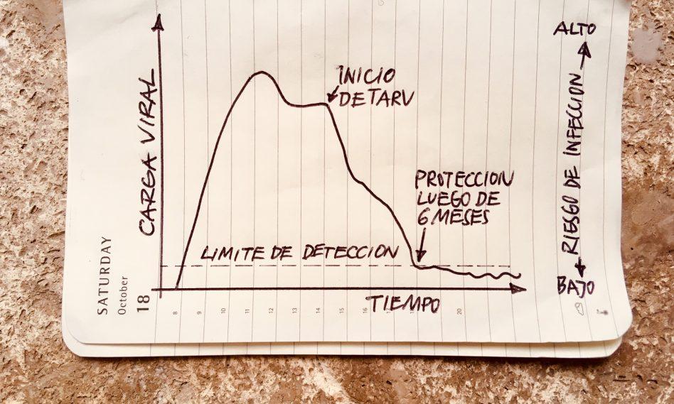limite de deteccion - infografía