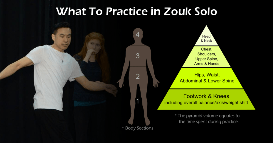 What To Practice in Zouk Solo