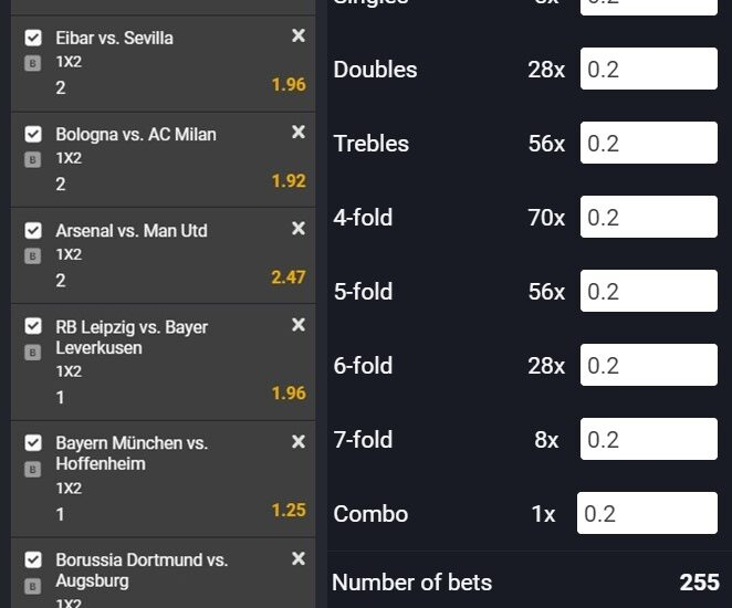 Goliath Bet Strategy in Sports Betting