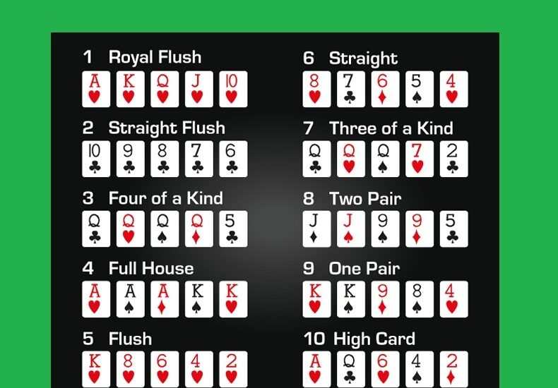 Learn How to Make Money from Online Poker