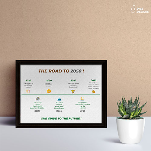 Road to 2050