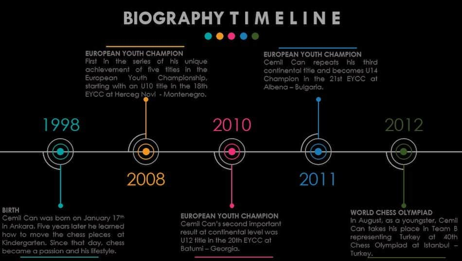 cemil can ali marandi timeline-1