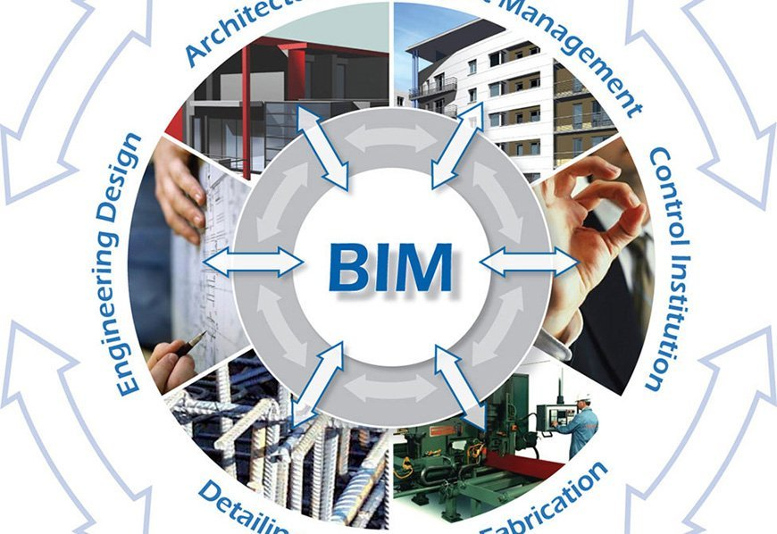 BIM graphical information
