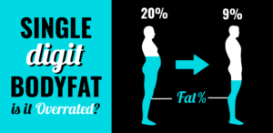 Single Digit Bodyfat - Header Image