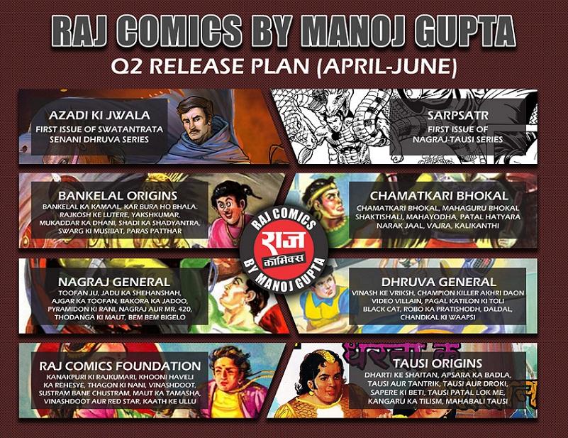 Raj Comics By Manoj Gupta Q2 Releases