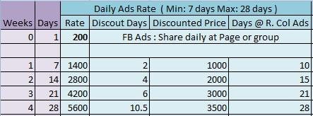 Daily-Ads-Tariff