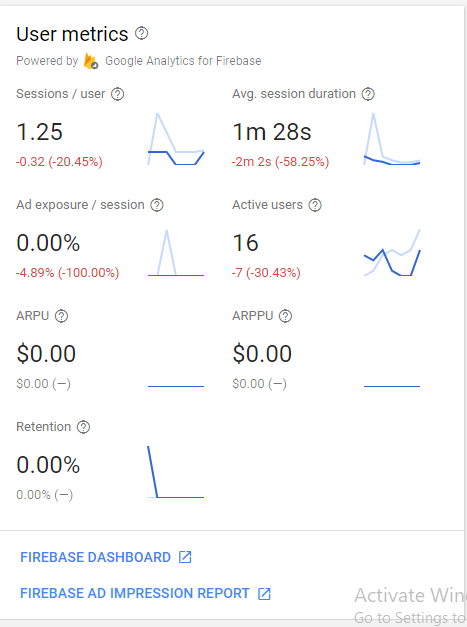 firebase admob analytics