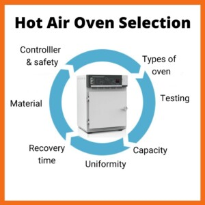 hot air oven selection