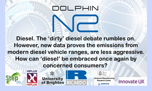Diesel. The 'dirty' diesel debate rumbles on. However, new data proves the emissions from modern diesel vehicle ranges, are less aggressive. How can 'diesel' be embraced once again by confused & concerned consumers?