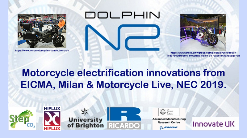 Motorcycle electrification innovations from EICMA, Milan & Motorcycle Live, NEC 2019.
