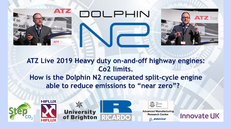 Benjamin West Operations Manager, Dolphin N2 presents at ATZ Live 2019
