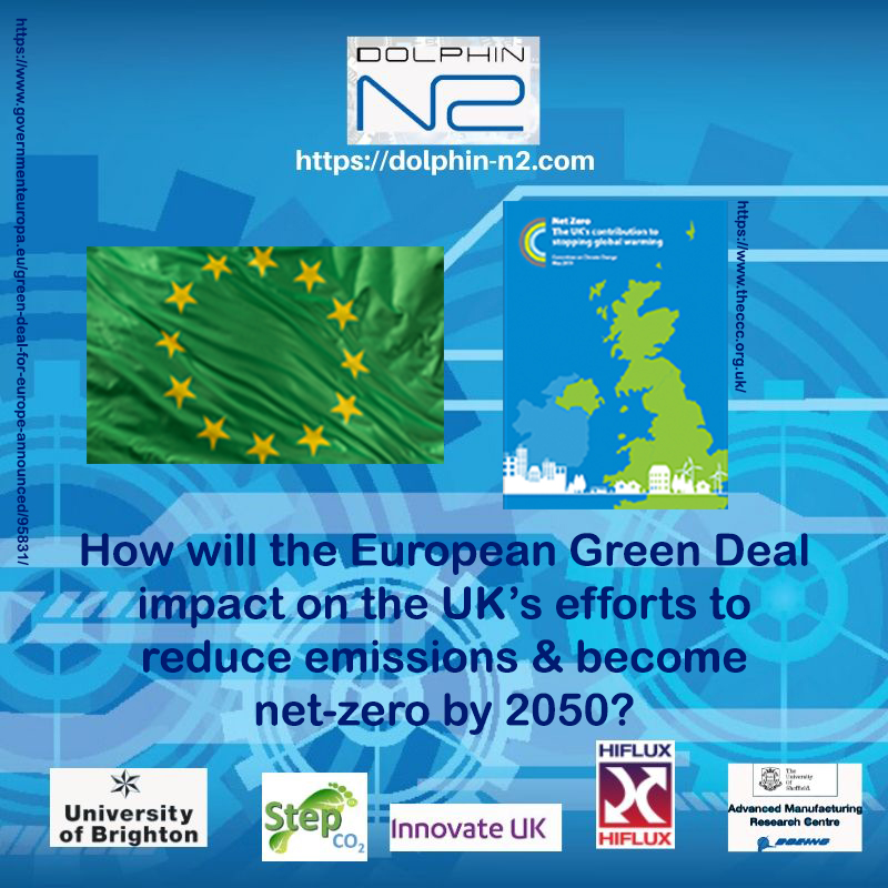 How will the European Green Deal impact on the UK's efforts to reduce emissions & become net-zero by 2050?